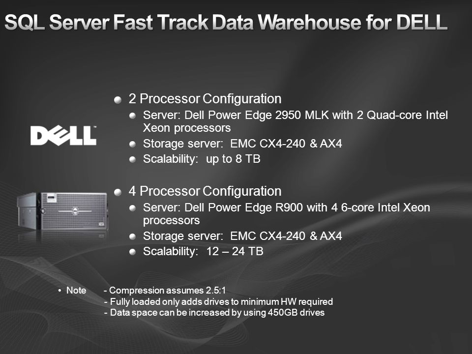 SQL Server Fast Track Data Warehouse for DELL