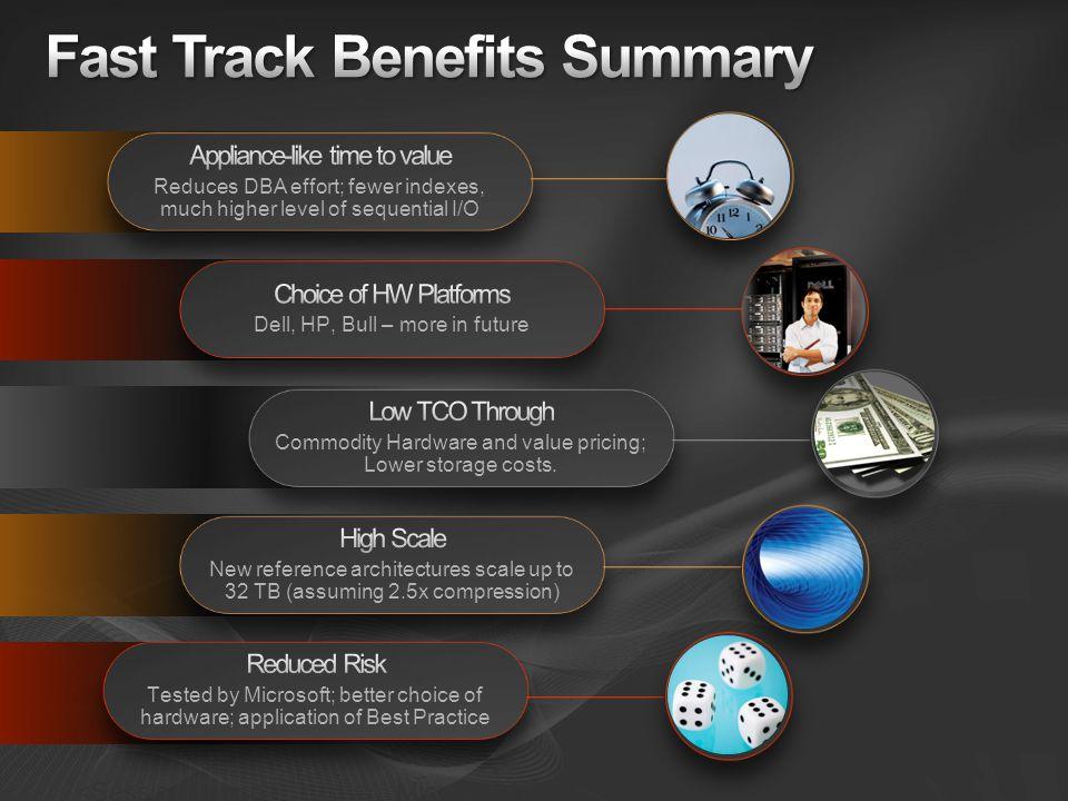 Fast Track Benefits Summary