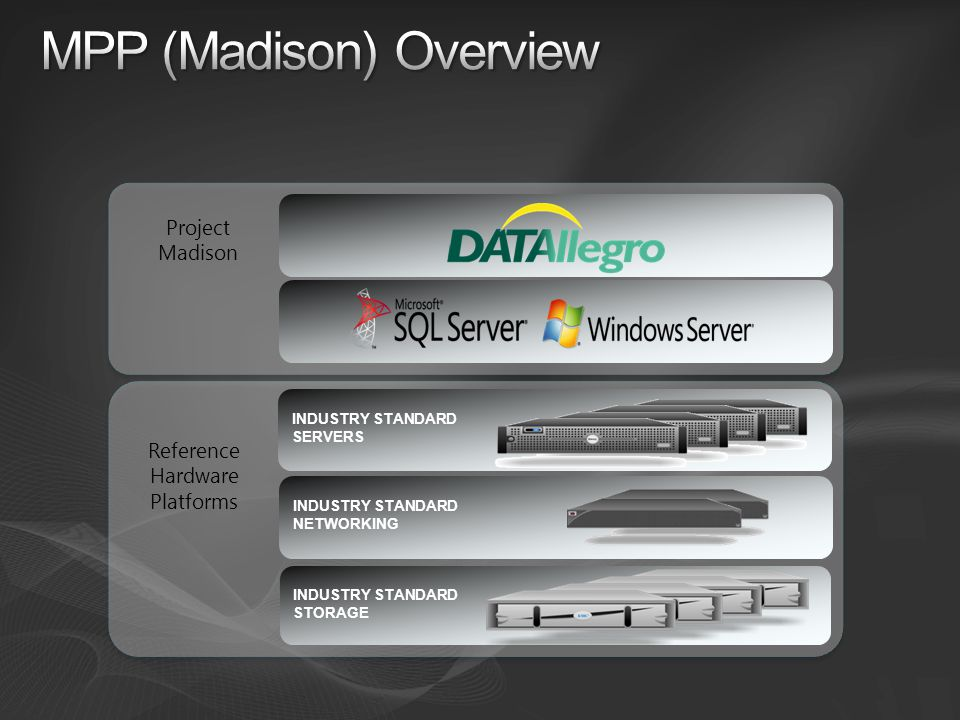 MPP (Madison) Overview
