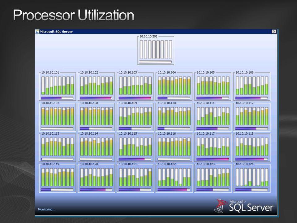 Processor Utilization