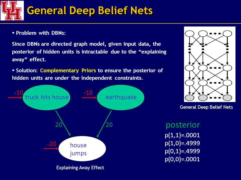 General Deep Belief Nets