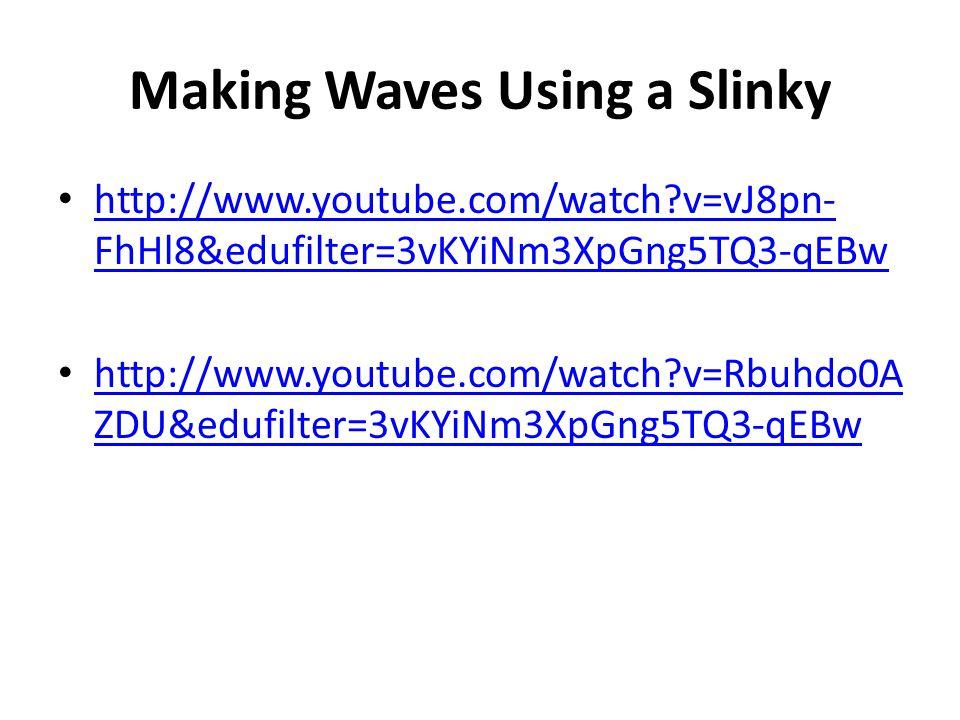 Making Waves Using a Slinky