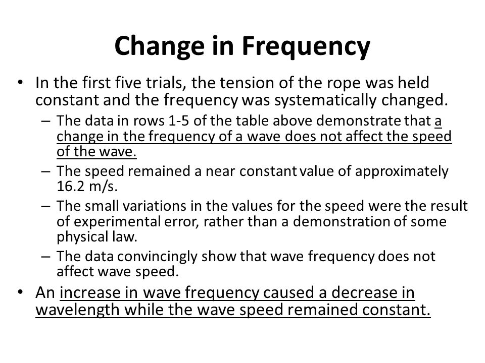 Change in Frequency In the first five trials, the tension of the rope was held constant and the frequency was systematically changed.