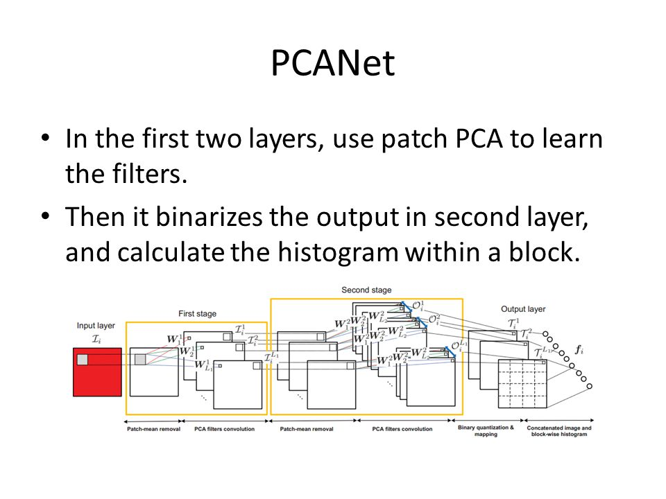 PCANet In the first two layers, use patch PCA to learn the filters.