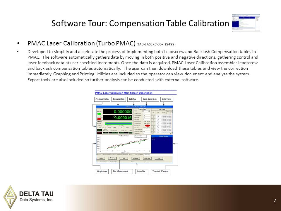 Software Tour: Compensation Table Calibration