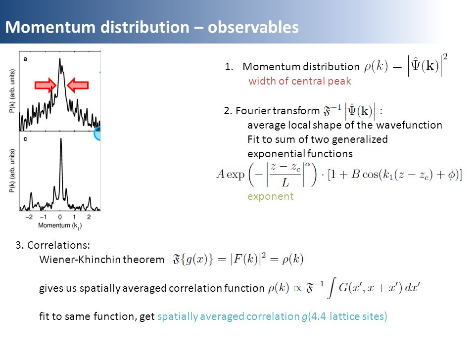 Momentum distribution – observables