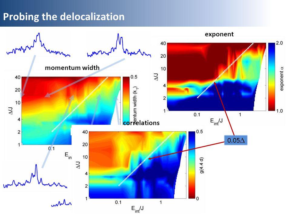 Probing the delocalization