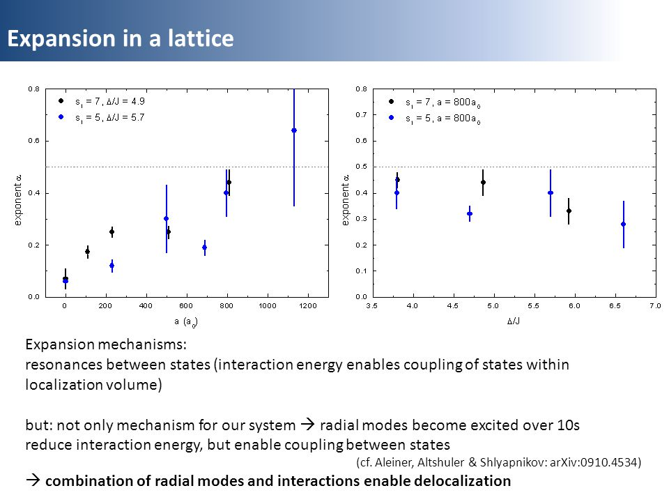 Expansion in a lattice Expansion mechanisms: