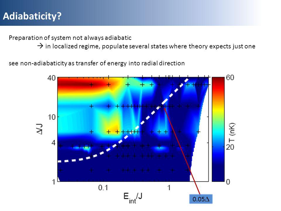 Adiabaticity Preparation of system not always adiabatic