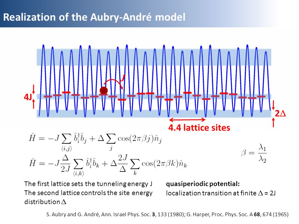 Realization of the Aubry-André model