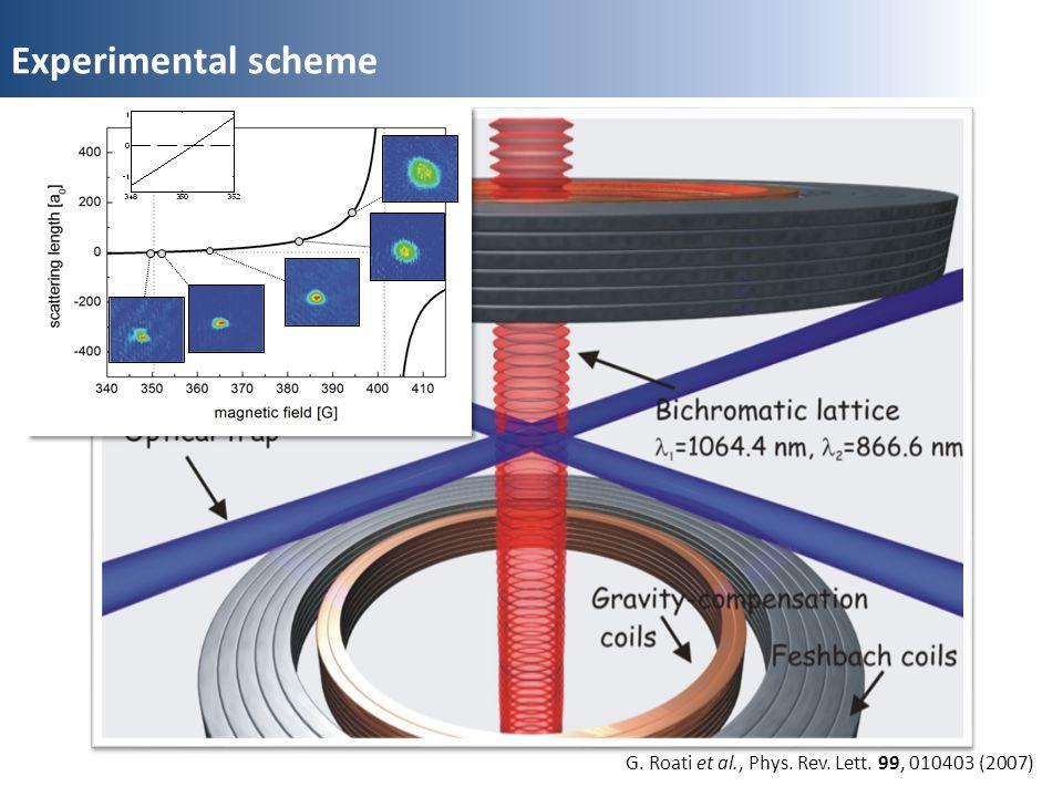 Experimental scheme G. Roati et al., Phys. Rev. Lett. 99, 010403 (2007)