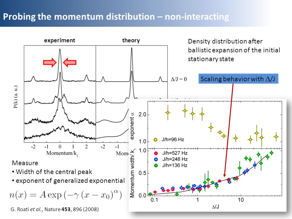Probing the momentum distribution – non-interacting