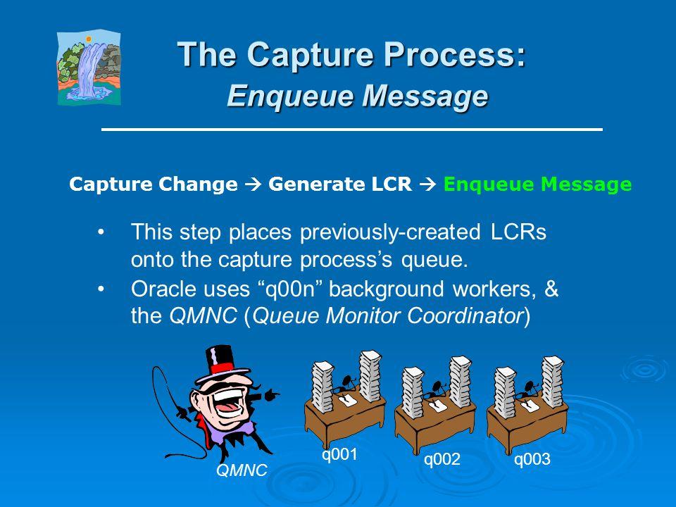 The Capture Process: Enqueue Message