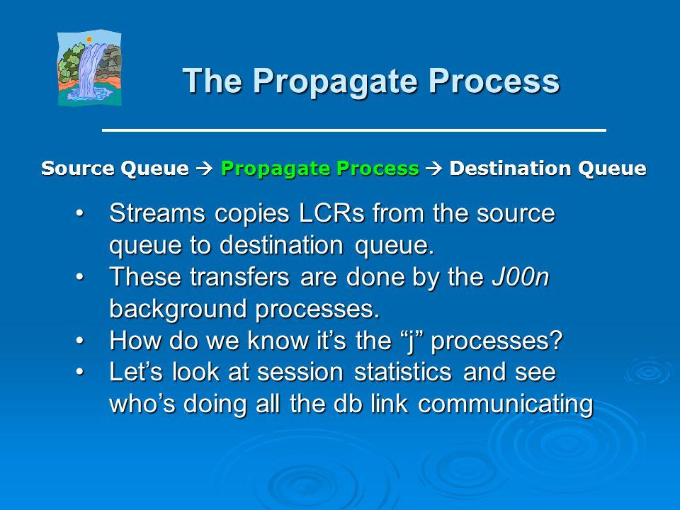 The Propagate Process Source Queue  Propagate Process  Destination Queue. Streams copies LCRs from the source queue to destination queue.
