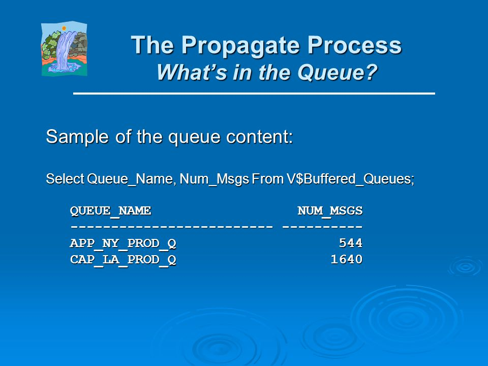 The Propagate Process What's in the Queue