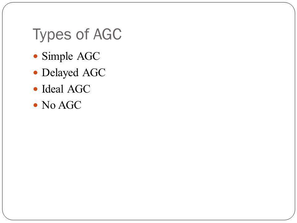 Types of AGC Simple AGC Delayed AGC Ideal AGC No AGC