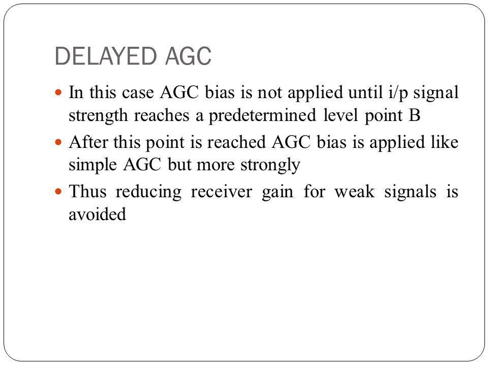 DELAYED AGC In this case AGC bias is not applied until i/p signal strength reaches a predetermined level point B.
