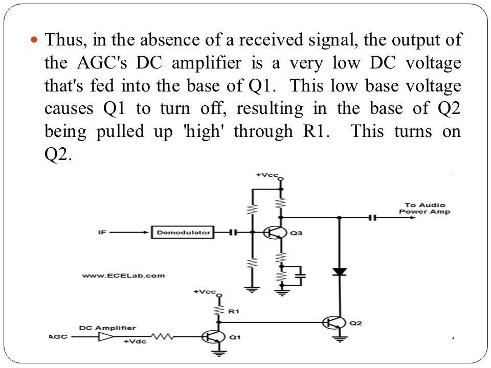 Thus, in the absence of a received signal, the output of the AGC s DC amplifier is a very low DC voltage that s fed into the base of Q1. This low base voltage causes Q1 to turn off, resulting in the base of Q2 being pulled up high through R1. This turns on Q2.