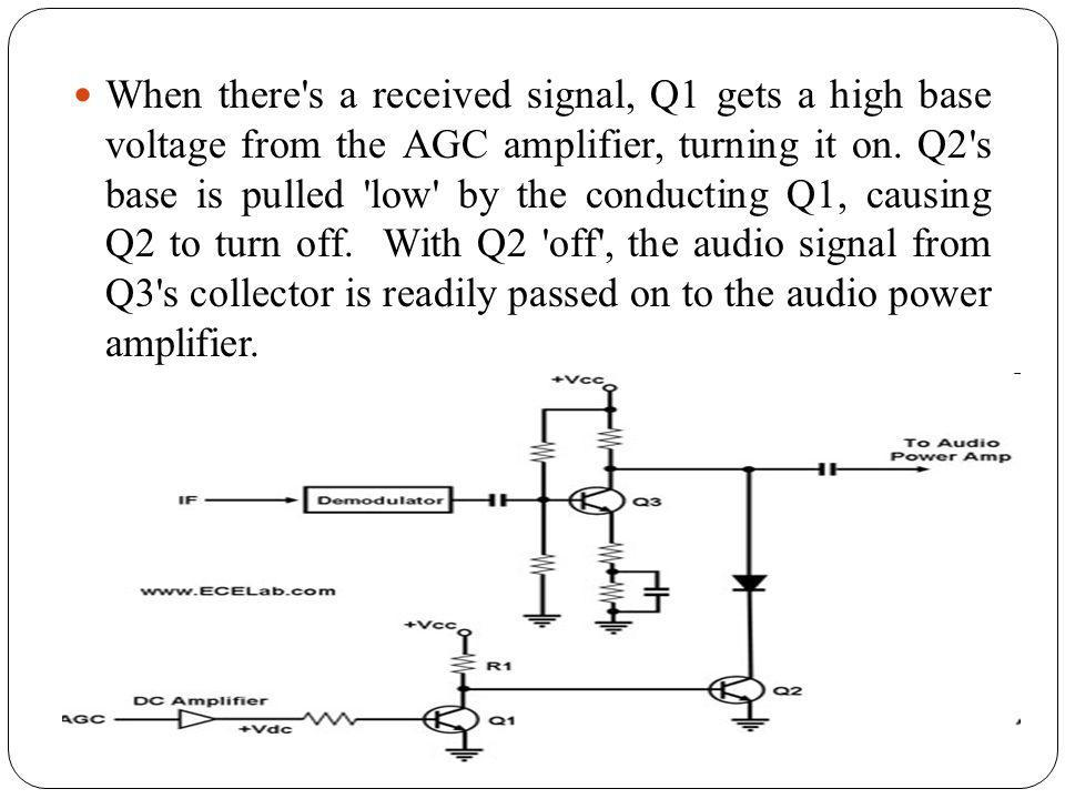 When there s a received signal, Q1 gets a high base voltage from the AGC amplifier, turning it on.