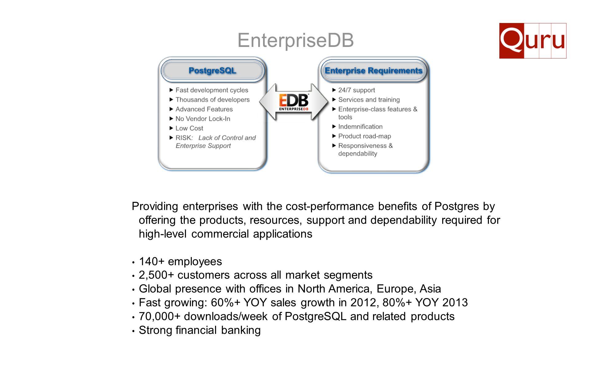 EnterpriseDB Scripts. Platform Management. Leading RHEV partner. Training Partner. Leading edge of the partner channel.