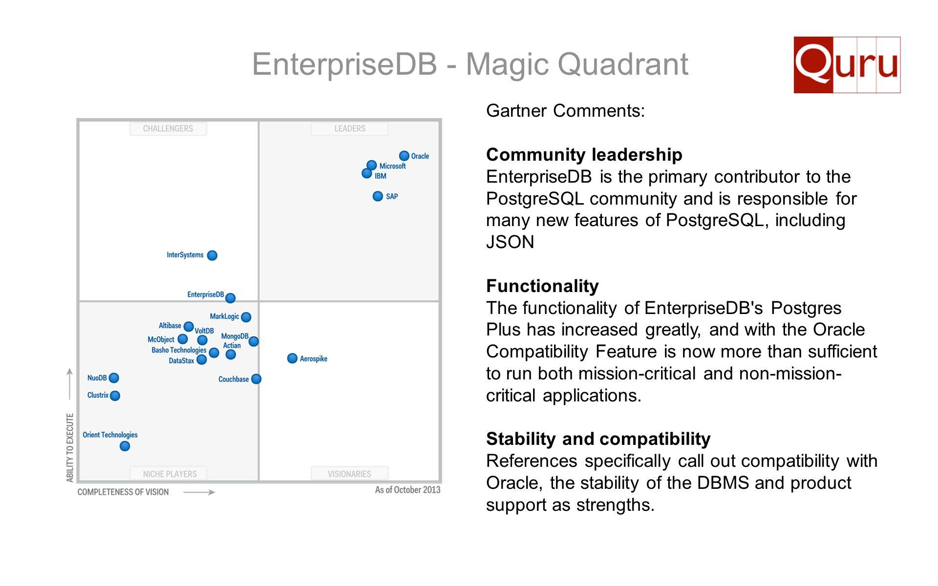 EnterpriseDB - Magic Quadrant