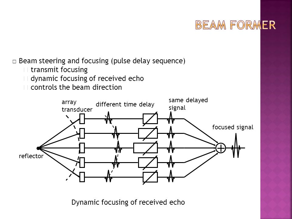 Beam former □ Beam steering and focusing (pulse delay sequence)