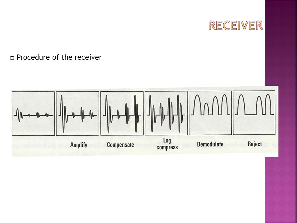 receiver □ Procedure of the receiver