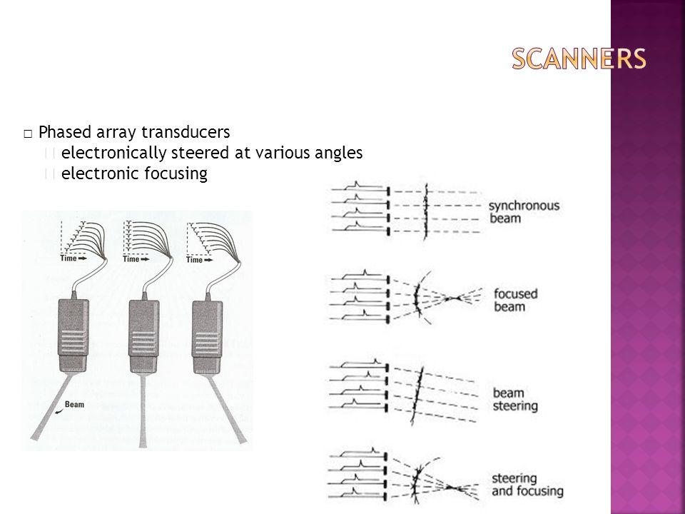 scanners □ Phased array transducers