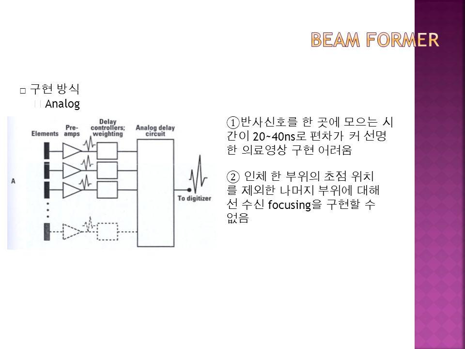 Beam former □ 구현 방식 ▶ Analog