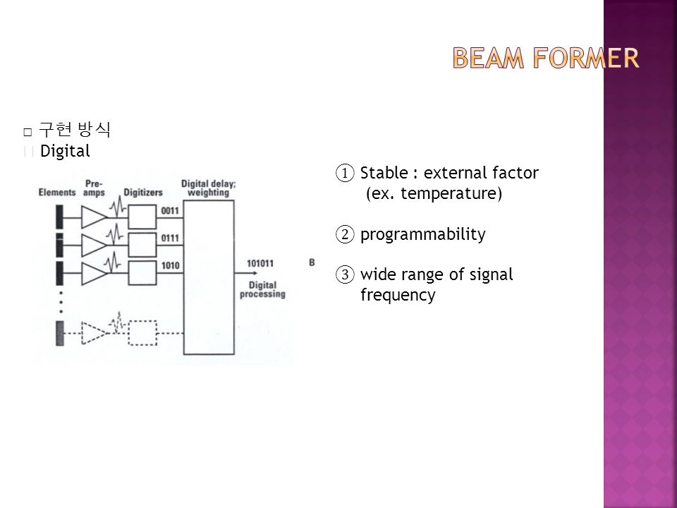 Beam former □ 구현 방식 ▶ Digital Stable : external factor
