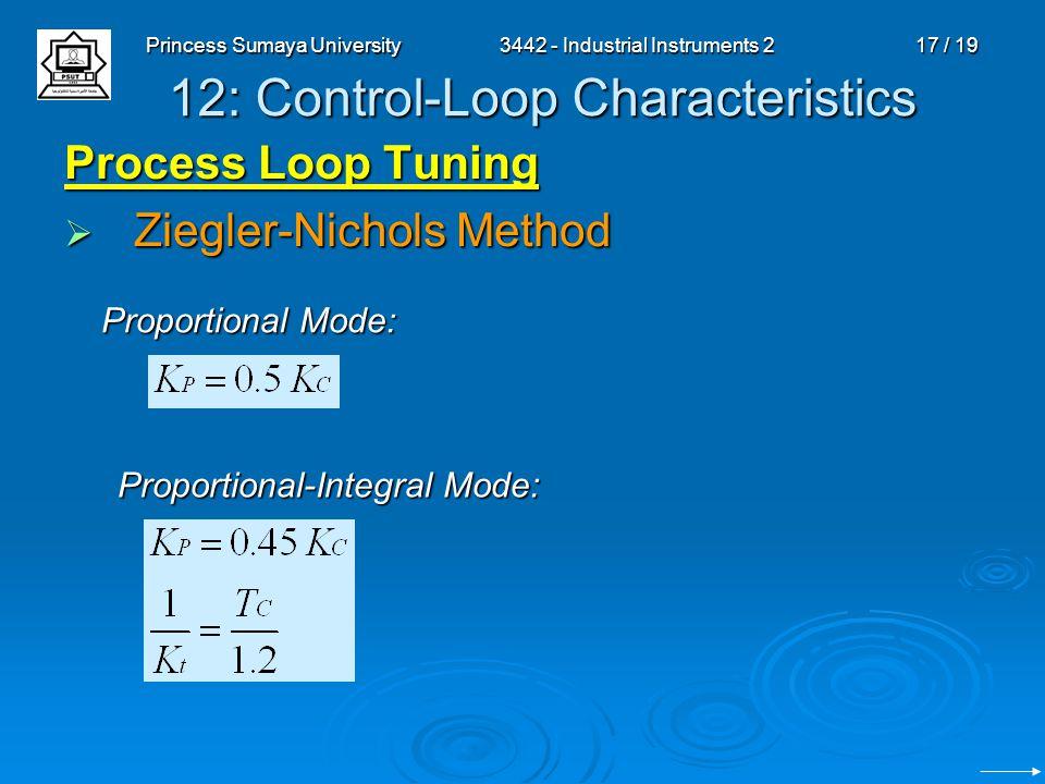 12: Control-Loop Characteristics