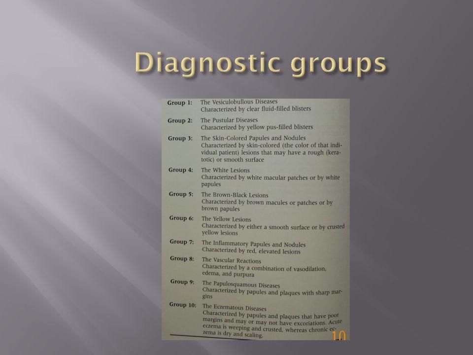 Diagnostic groups