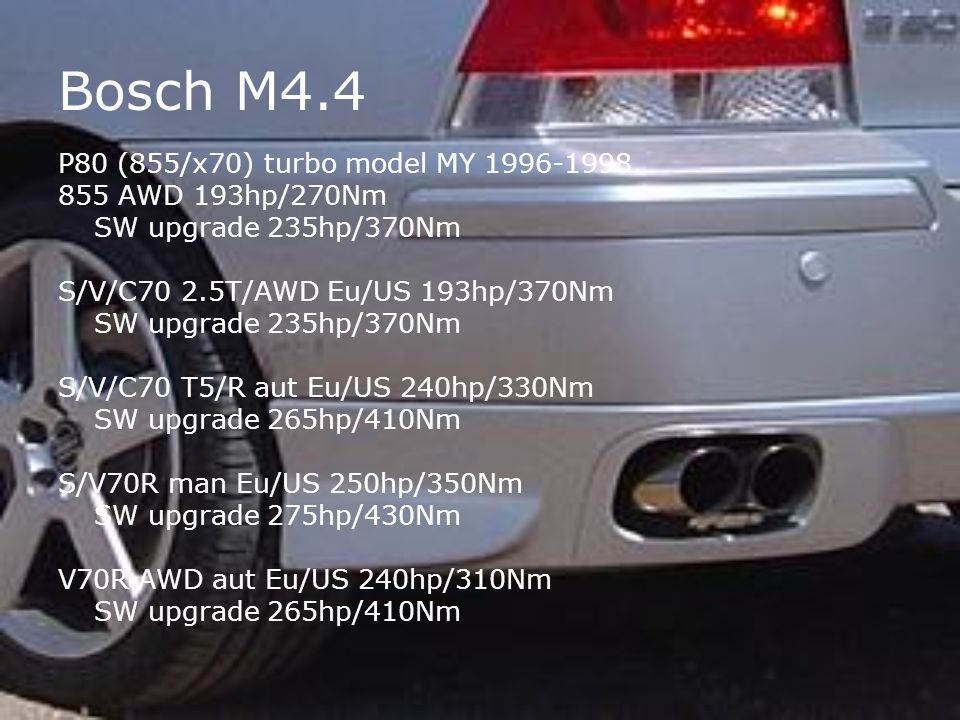 Bosch M4.4 P80 (855/x70) turbo model MY 1996-1998. 855 AWD 193hp/270Nm