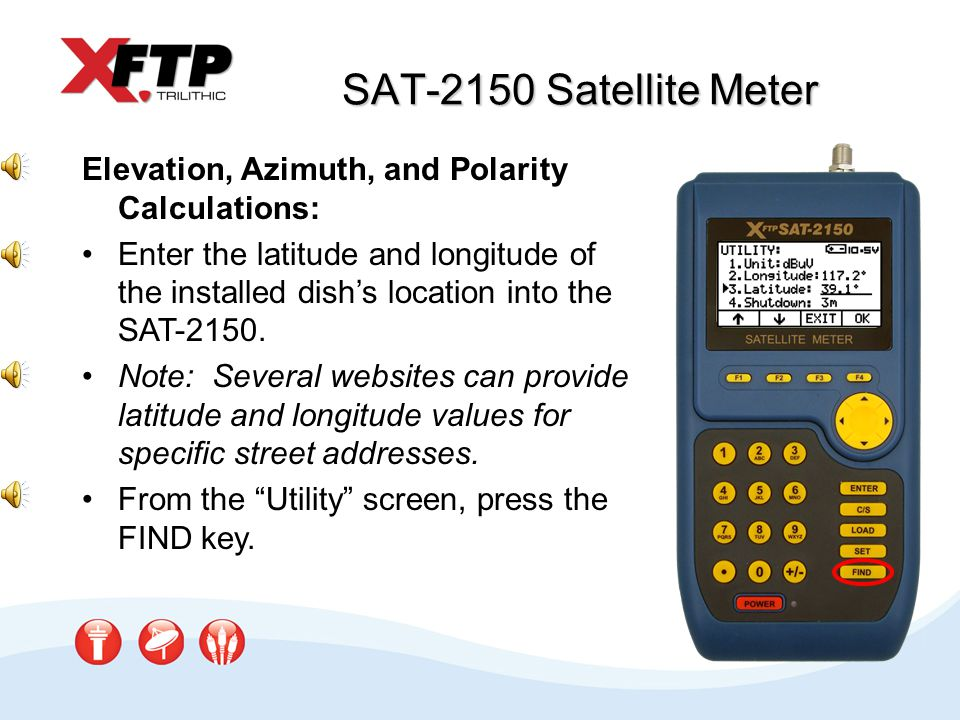 SAT-2150 Satellite Meter Elevation, Azimuth, and Polarity Calculations: