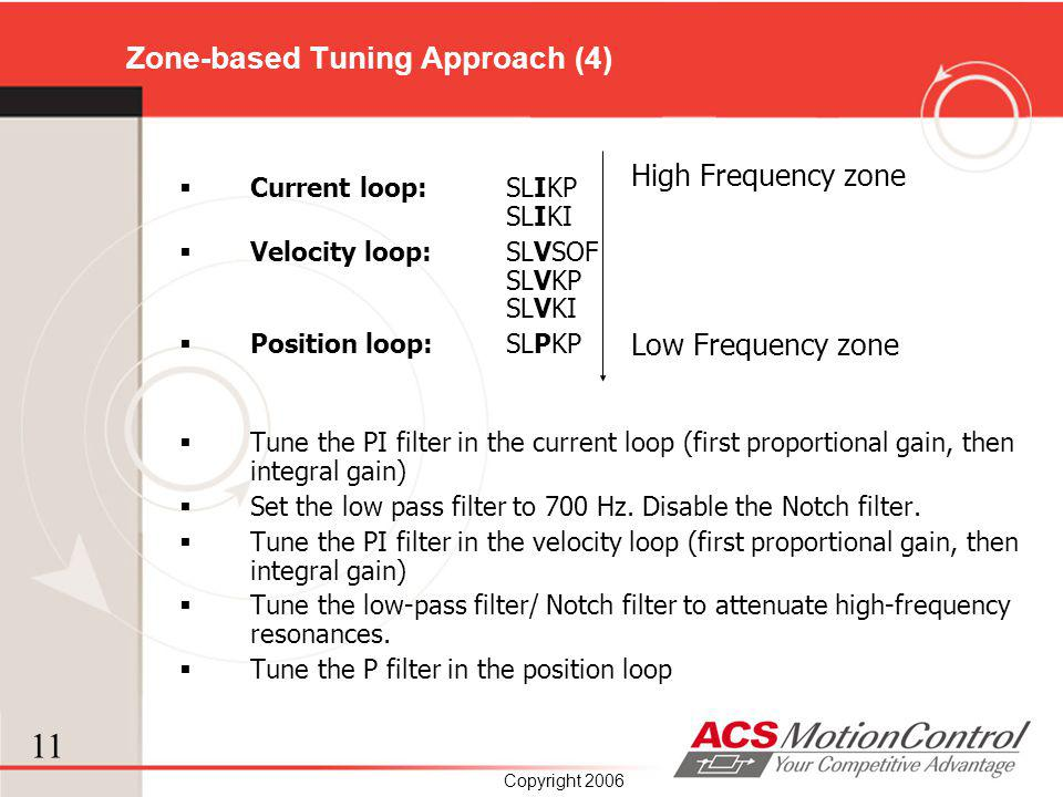 Zone-based Tuning Approach (4)