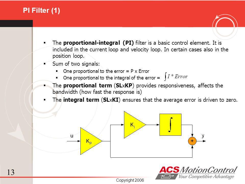 PI Filter (1)