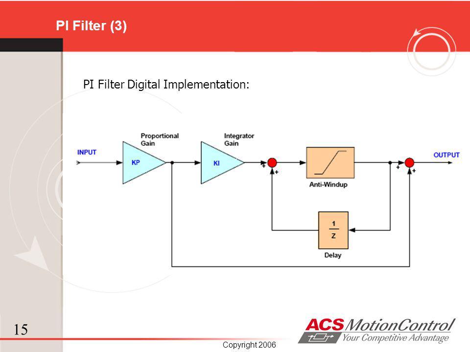 PI Filter (3) PI Filter Digital Implementation: Copyright 2006