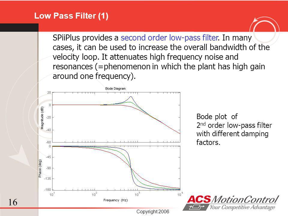 Low Pass Filter (1)