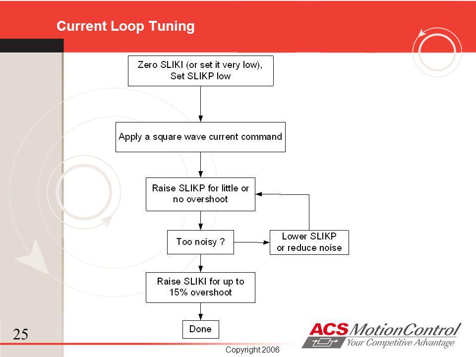 Current Loop Tuning Copyright 2006