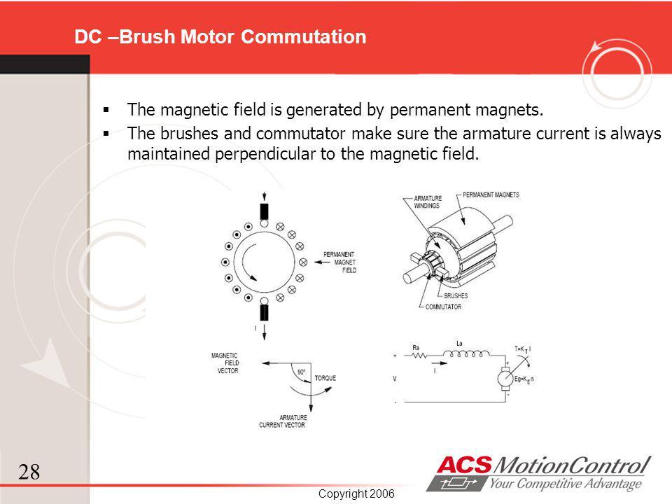 DC –Brush Motor Commutation
