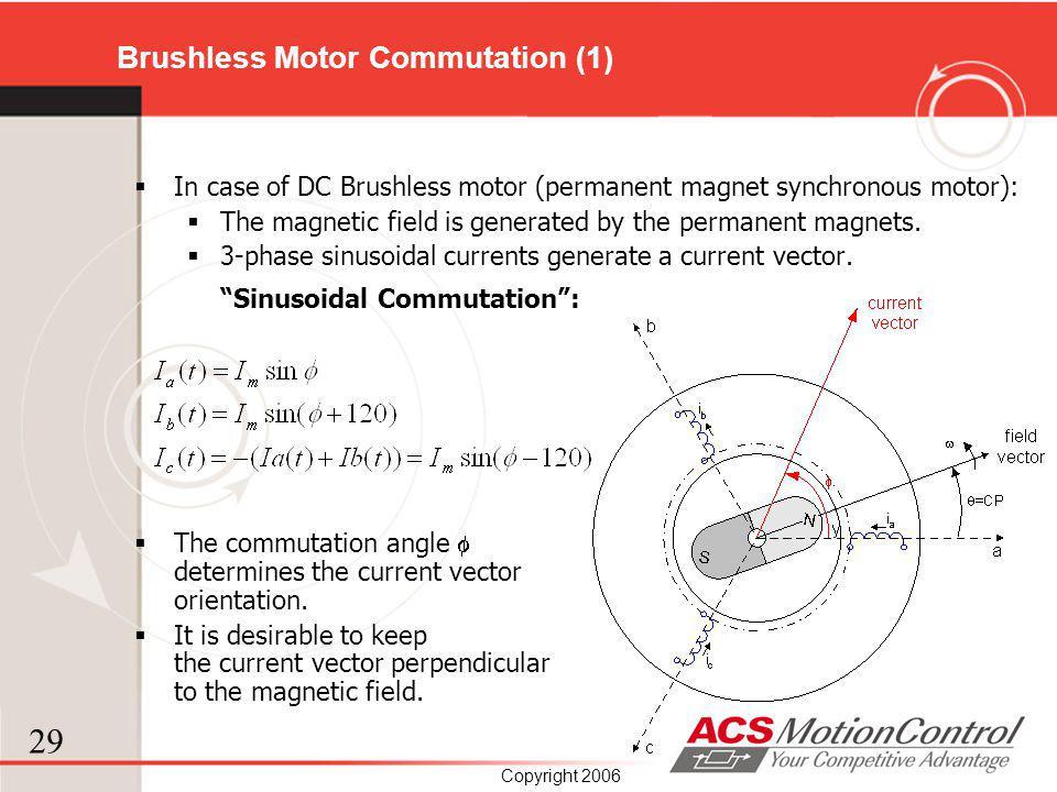 Brushless Motor Commutation (1)