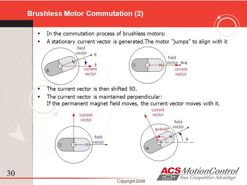 Brushless Motor Commutation (2)