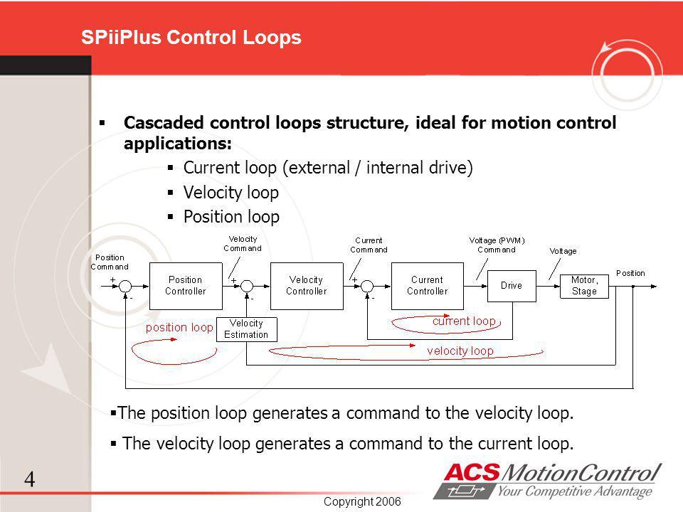 SPiiPlus Control Loops