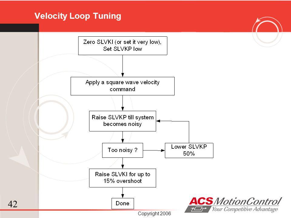 Velocity Loop Tuning Copyright 2006
