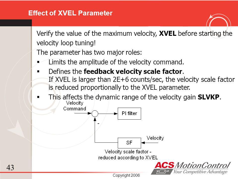 Effect of XVEL Parameter