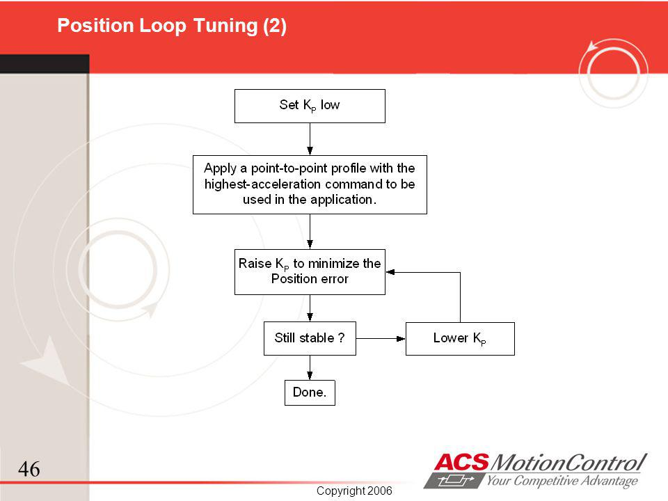 Position Loop Tuning (2)