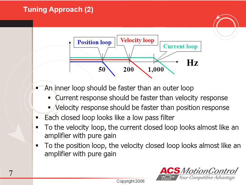 Tuning Approach (2) Velocity loop. Position loop. Current loop. Hz. 50. 200. 1,000. An inner loop should be faster than an outer loop.