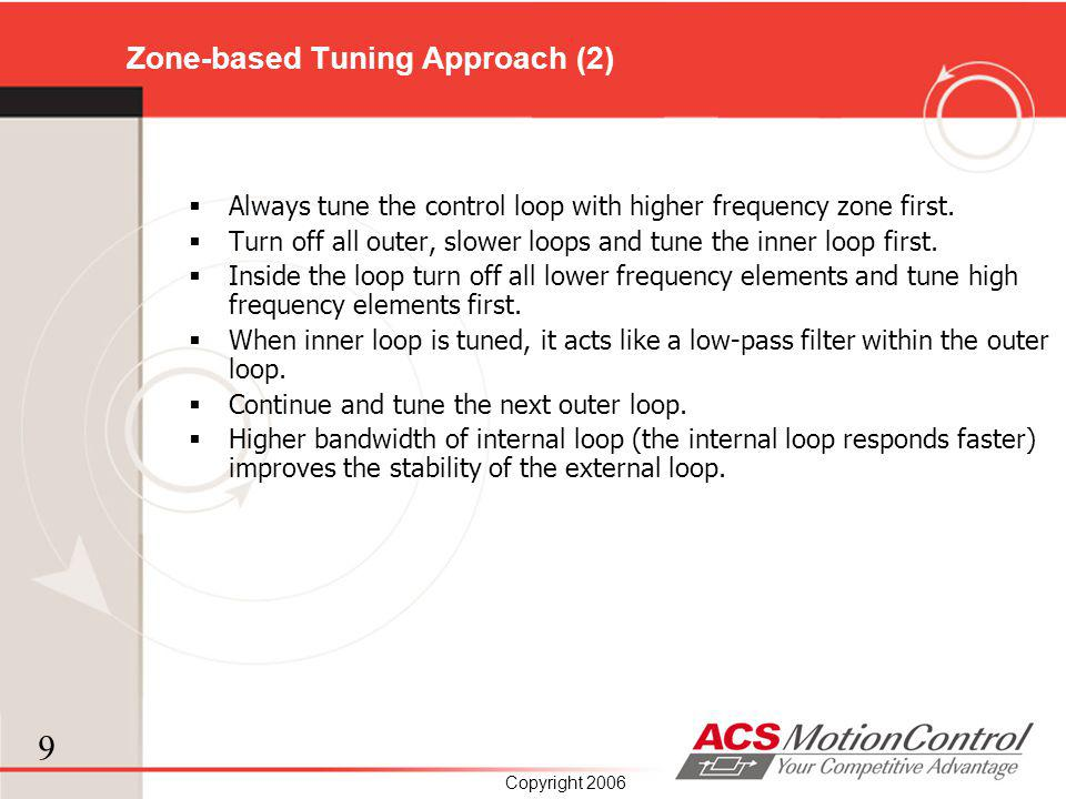Zone-based Tuning Approach (2)