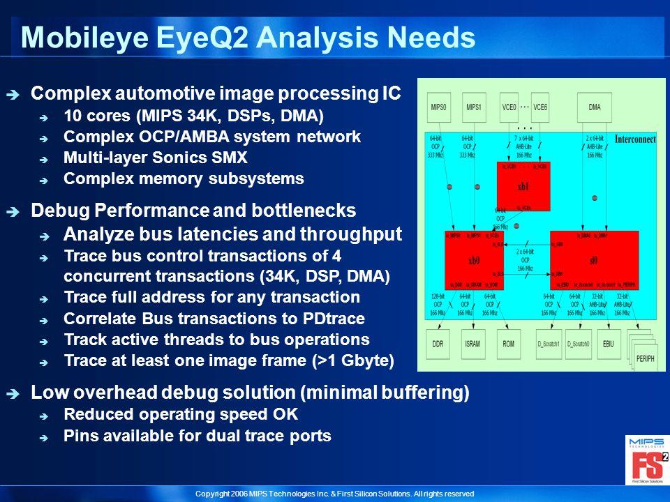 Mobileye EyeQ2 Analysis Needs