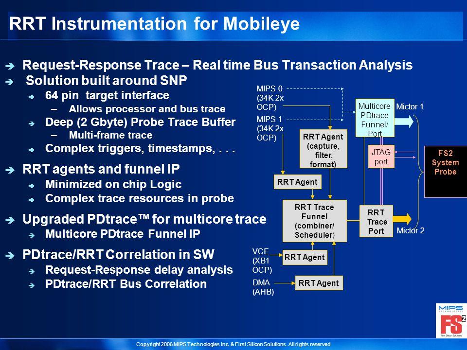RRT Instrumentation for Mobileye